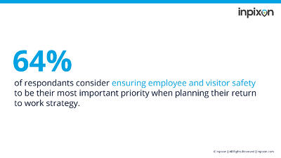 Indoor Insights - Employee Safety Highest Priority