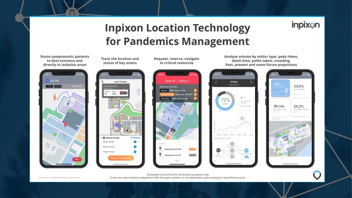 Inpixon's maps, positioning tags and sensors, and analytics can help address several critical healthcare use cases