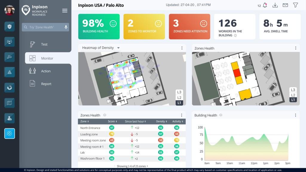 Inpixon-Workplace-Readiness-Dashboard-Monitor-scaled