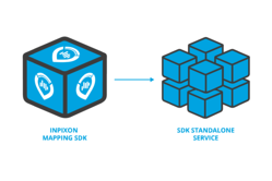 Inpixon Mapping SDK Standalone Service diagram